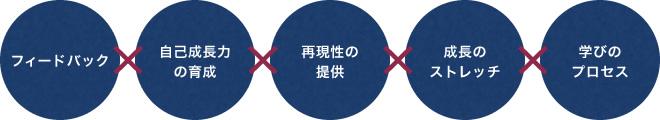 010105-identity