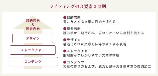 020904-program