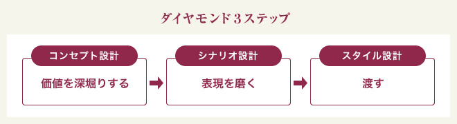 022103-program