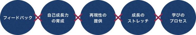 010202-identity