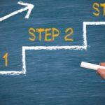 グローバル人材力を高める3ステップ理論とは
